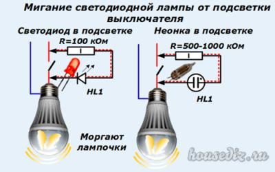 Мигание светодиодной лампы от подсветки