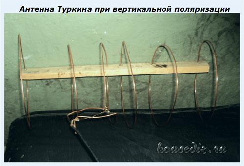 Антенна Туркина при вертикальной поляризации