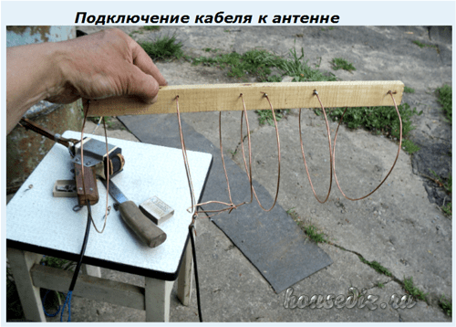 Подключение кабеля к антенне