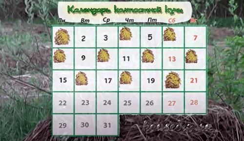 Календарь компостной кучи